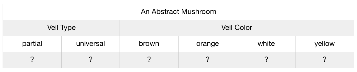 An Abstract Mushroom